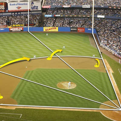 Technological advances in Baseball